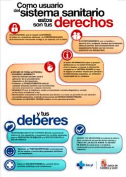 cartel derechos y deberes a3