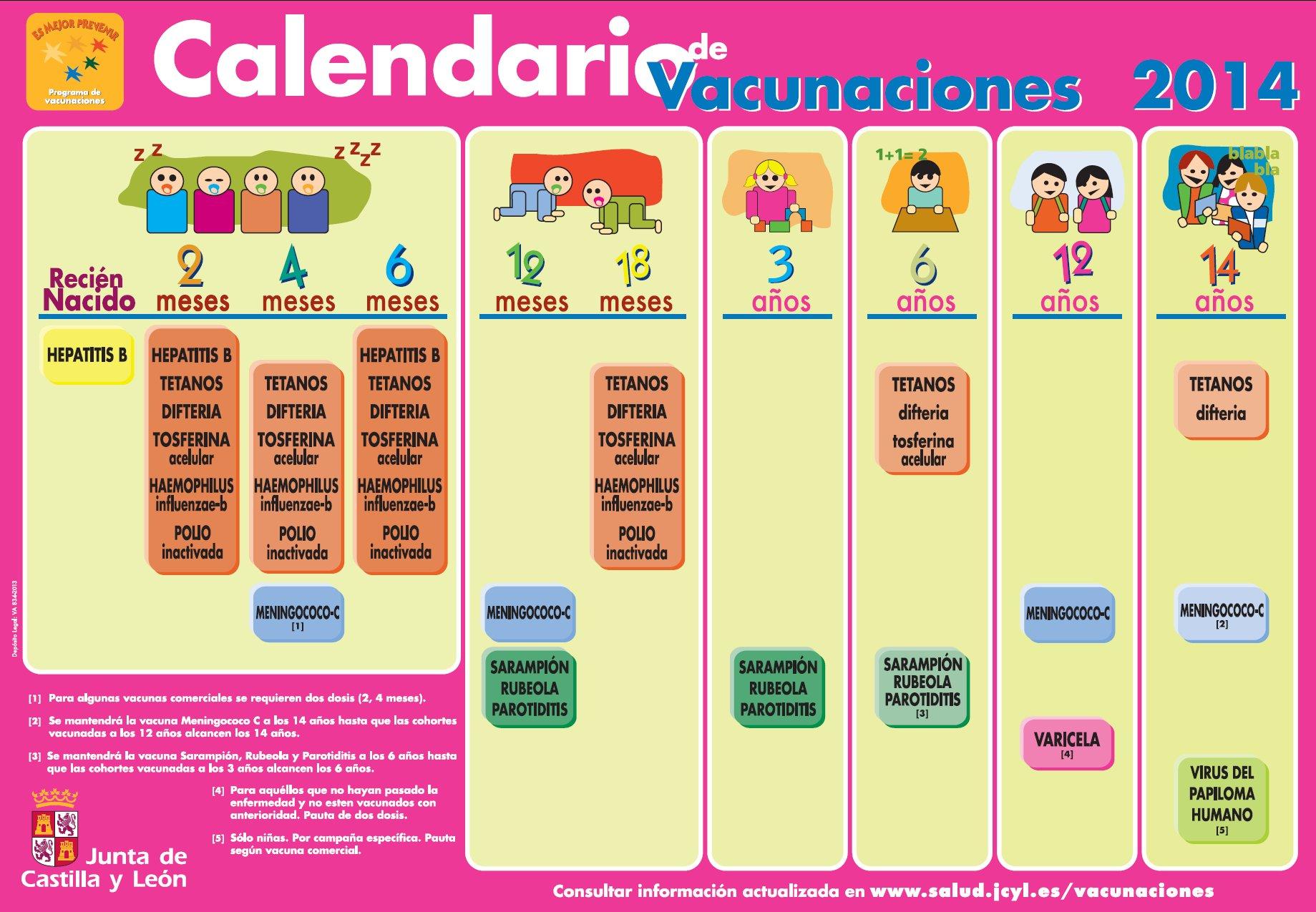 Calendario De Vacunacion 2020.Calendario De Vacunacion Infantil De La Comunidad De Castilla Y Leon