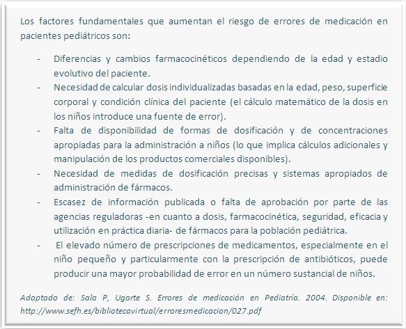 Portal Del Medicamento Cuando Una Cuchara Deja De Ser Inofensiva